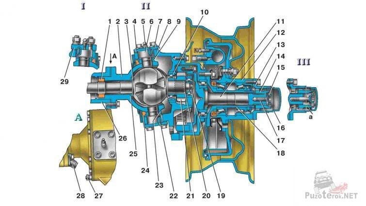 Схема поворотного кулака переднего военного моста с бортовой передачей