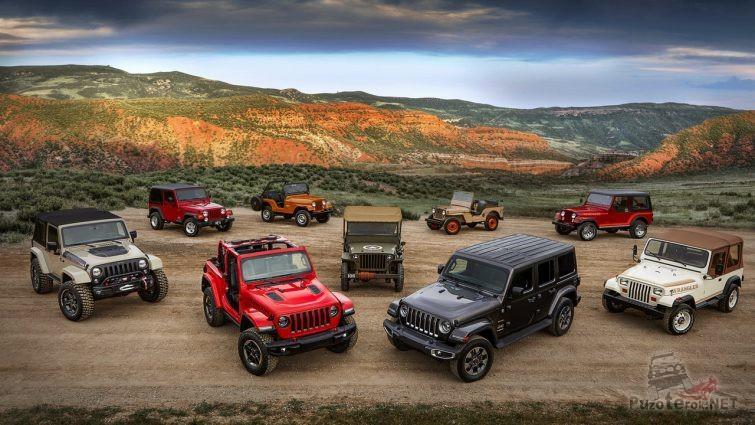 Разные поколения Jeep Wrangler сверху