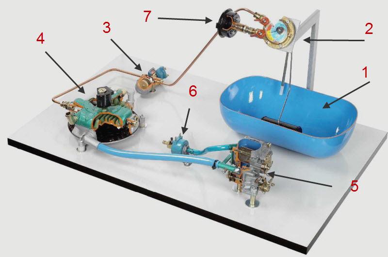 Переход на газовые установки второго поколения